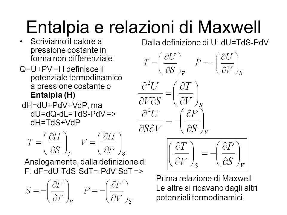 Entalpia e relazioni di Maxwell