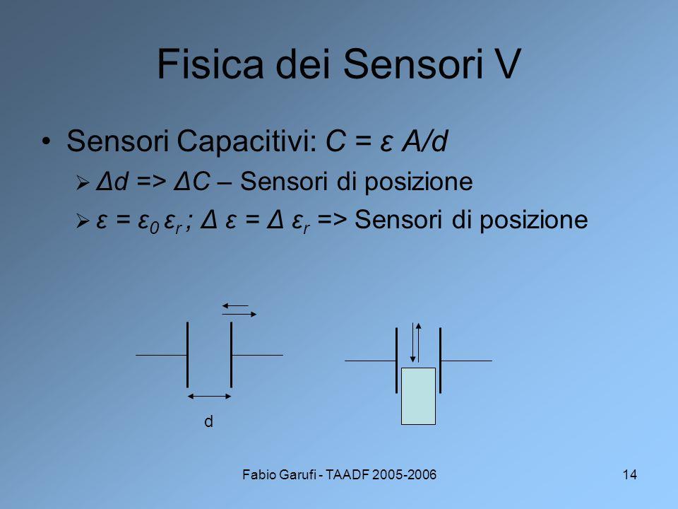 Fisica dei Sensori V Sensori Capacitivi: C = ε A/d