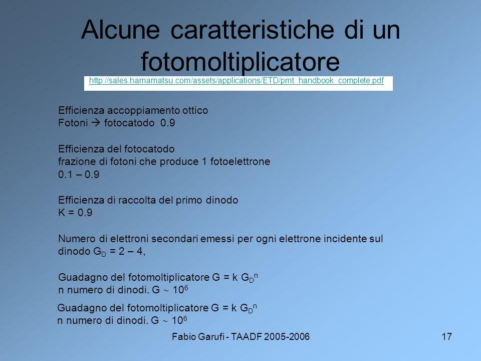 Alcune caratteristiche di un fotomoltiplicatore