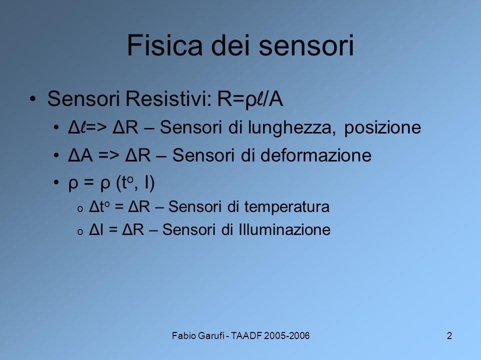 Fisica dei sensori Sensori Resistivi: R=ρl/A