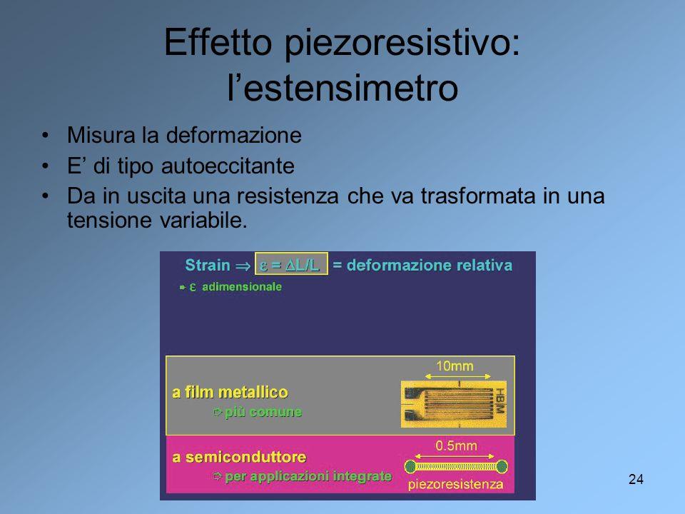 Effetto piezoresistivo: l'estensimetro