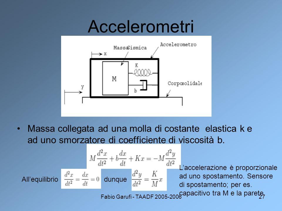Accelerometri Massa collegata ad una molla di costante elastica k e ad uno smorzatore di coefficiente di viscosità b.