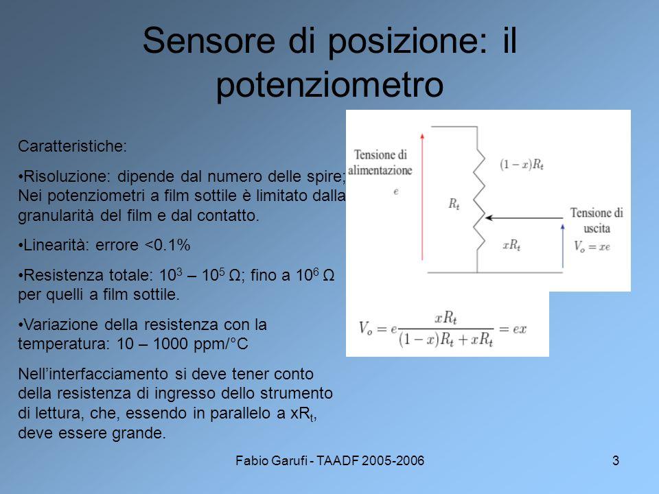 Sensore di posizione: il potenziometro