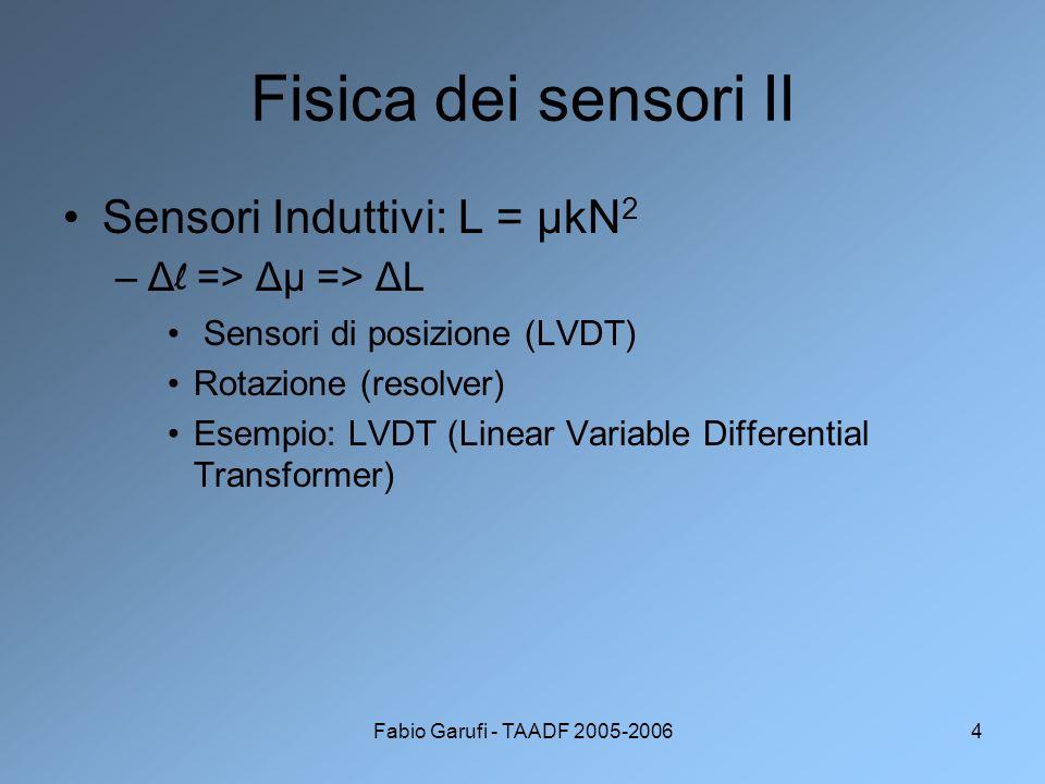 Fisica dei sensori II Sensori Induttivi: L = μkN2 Δl => Δμ => ΔL