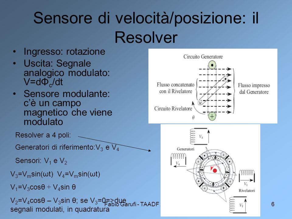 Sensore di velocità/posizione: il Resolver