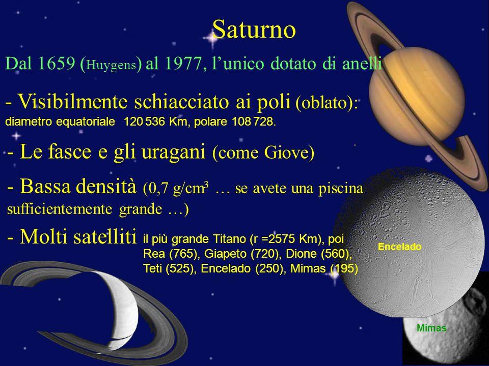 Saturno Dal 1659 (Huygens) al 1977, l'unico dotato di anelli.