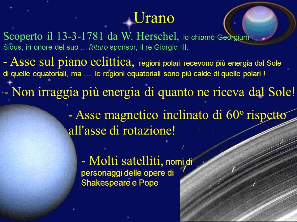 Urano Scoperto il 13-3-1781 da W. Herschel, lo chiamò Georgium Sidus, in onore del suo ... futuro sponsor, il re Giorgio III.