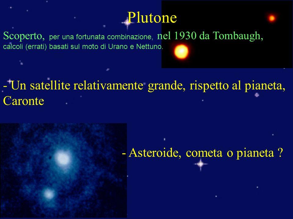 Plutone Scoperto, per una fortunata combinazione, nel 1930 da Tombaugh, calcoli (errati) basati sul moto di Urano e Nettuno.