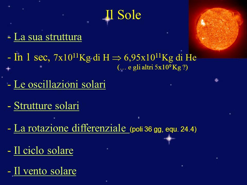 Il Sole - La sua struttura In 1 sec, 7x1011Kg di H  6,95x1011Kg di He