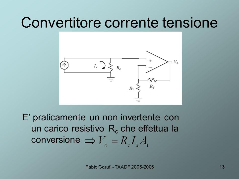 Convertitore corrente tensione