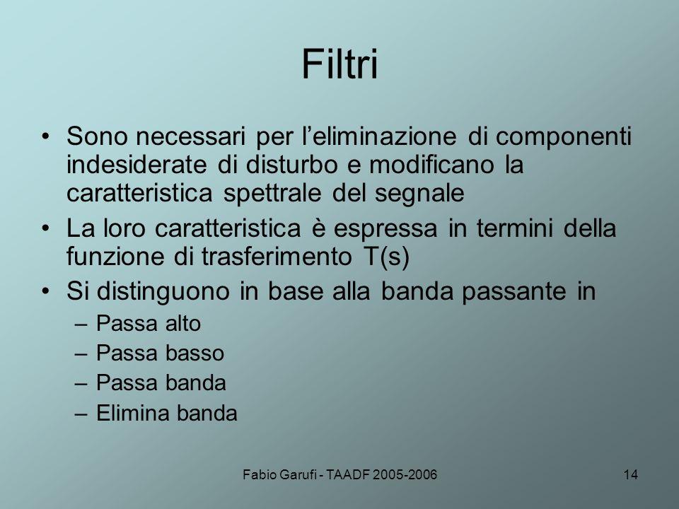 FiltriSono necessari per l'eliminazione di componenti indesiderate di disturbo e modificano la caratteristica spettrale del segnale.