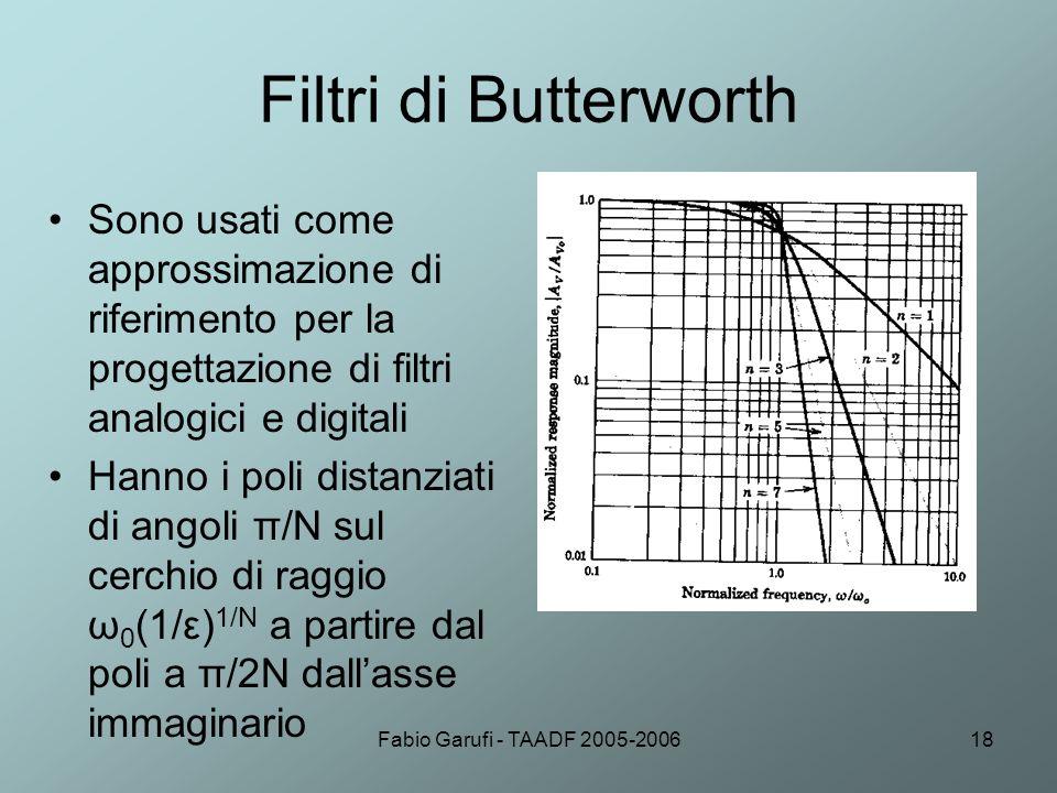 Filtri di Butterworth Sono usati come approssimazione di riferimento per la progettazione di filtri analogici e digitali.