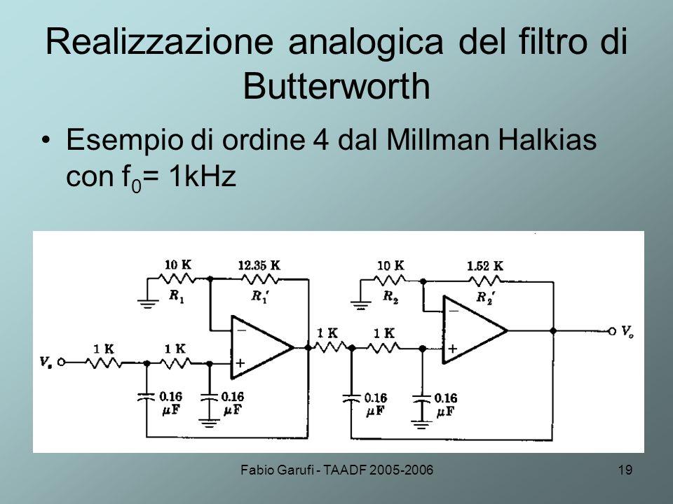 Realizzazione analogica del filtro di Butterworth
