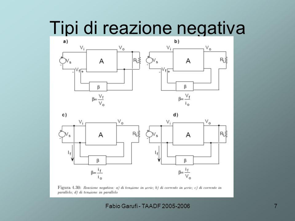Tipi di reazione negativa