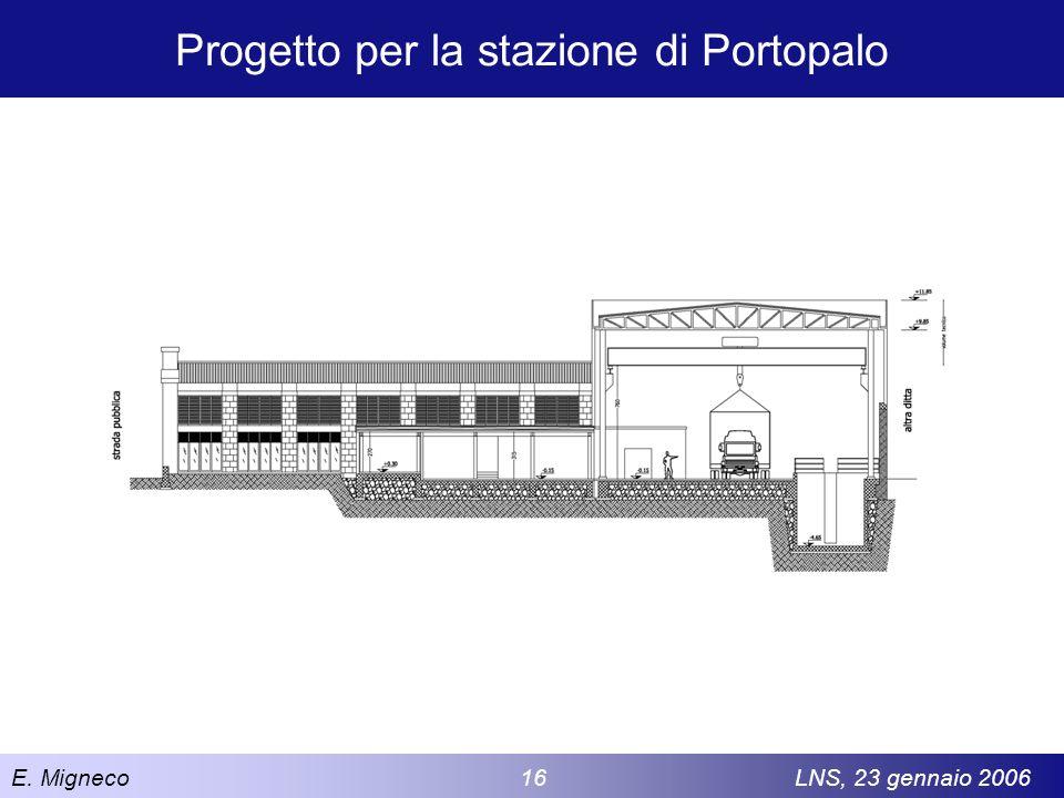 Progetto per la stazione di Portopalo