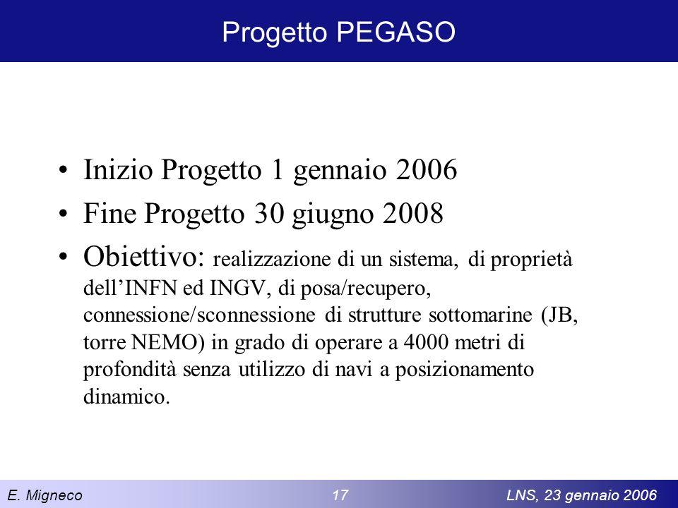Inizio Progetto 1 gennaio 2006 Fine Progetto 30 giugno 2008