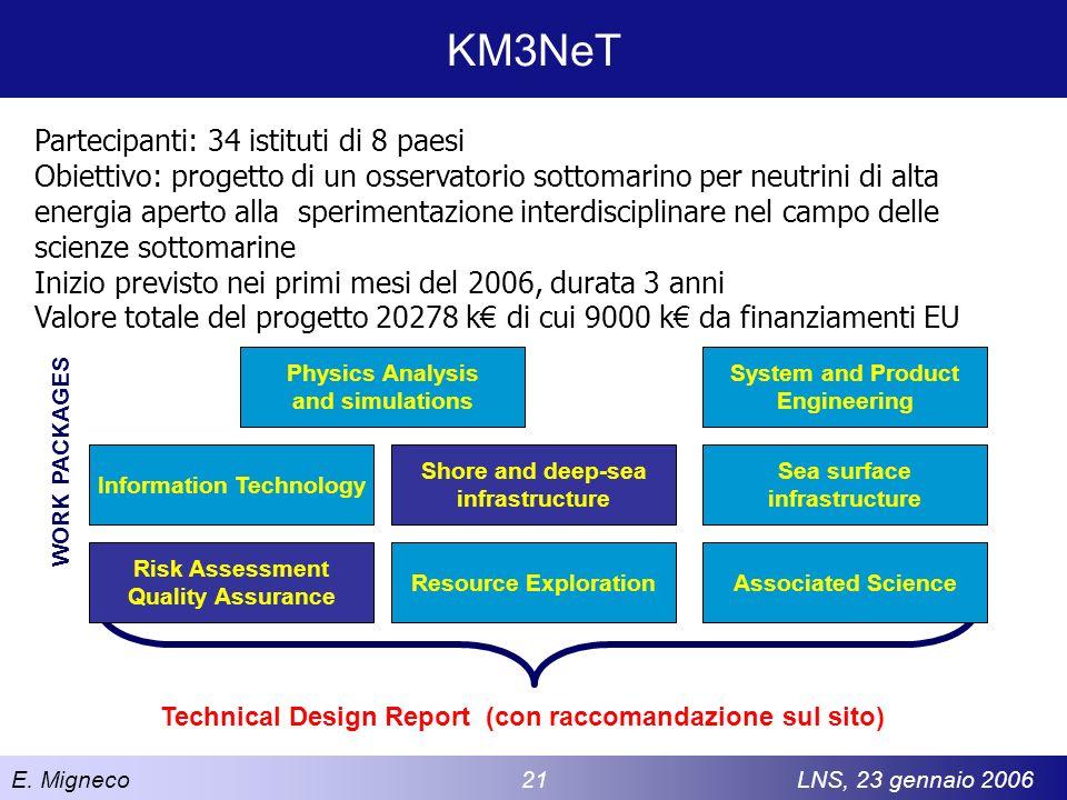 KM3NeT Partecipanti: 34 istituti di 8 paesi