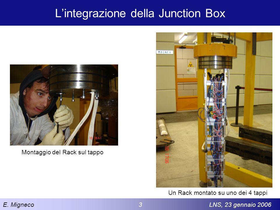 L'integrazione della Junction Box