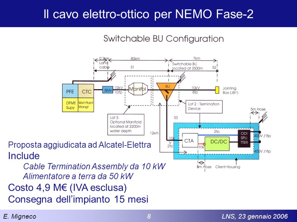 Il cavo elettro-ottico per NEMO Fase-2