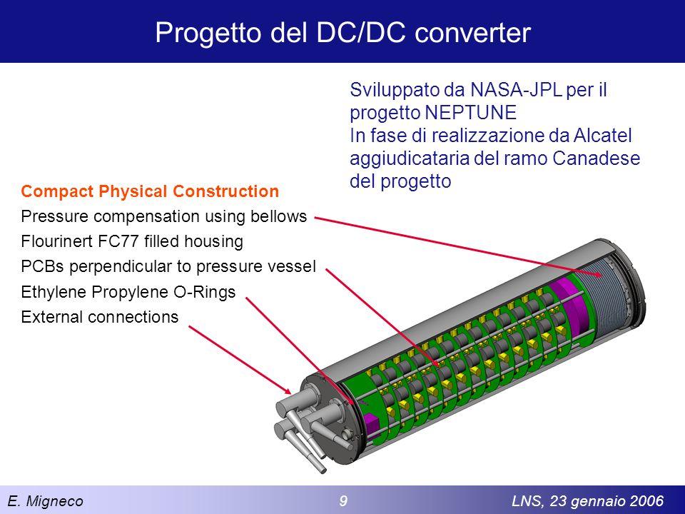Progetto del DC/DC converter