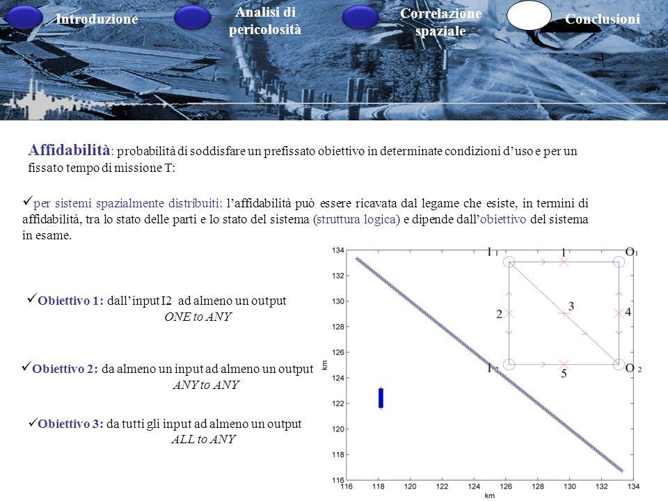 Affidabilità: probabilità di soddisfare un prefissato obiettivo in determinate condizioni d'uso e per un fissato tempo di missione T: