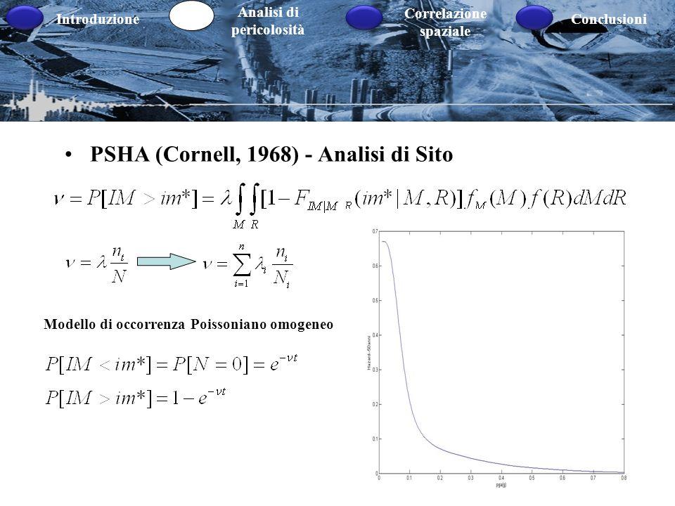 PSHA (Cornell, 1968) - Analisi di Sito