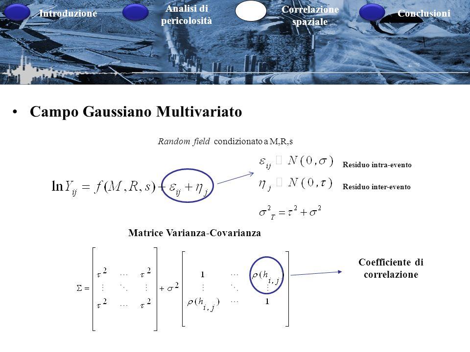 Matrice Varianza-Covarianza Coefficiente di correlazione