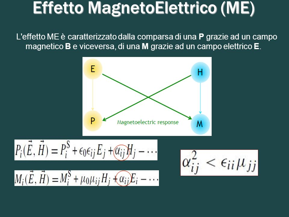 Effetto MagnetoElettrico (ME)