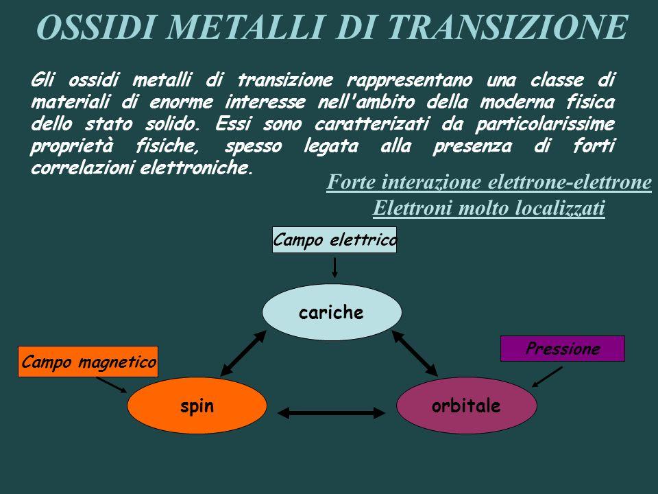 OSSIDI METALLI DI TRANSIZIONE