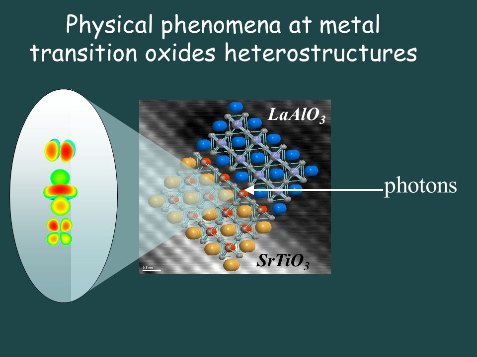 Physical phenomena at metal transition oxides heterostructures