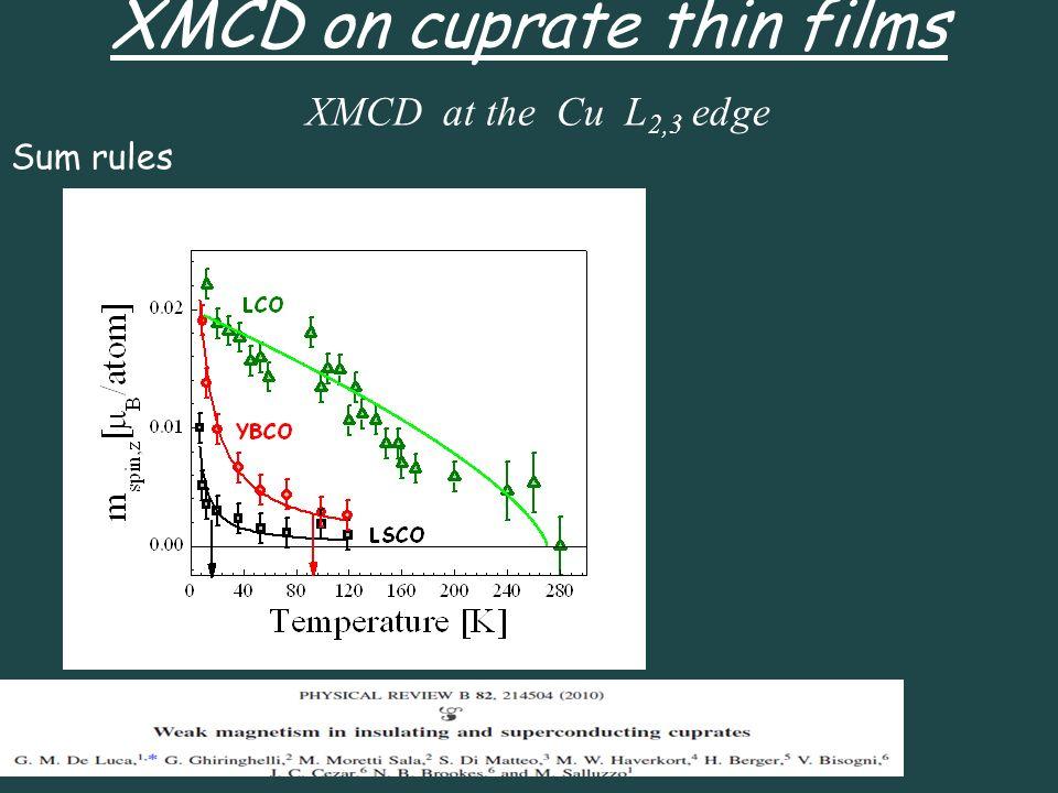 XMCD on cuprate thin films