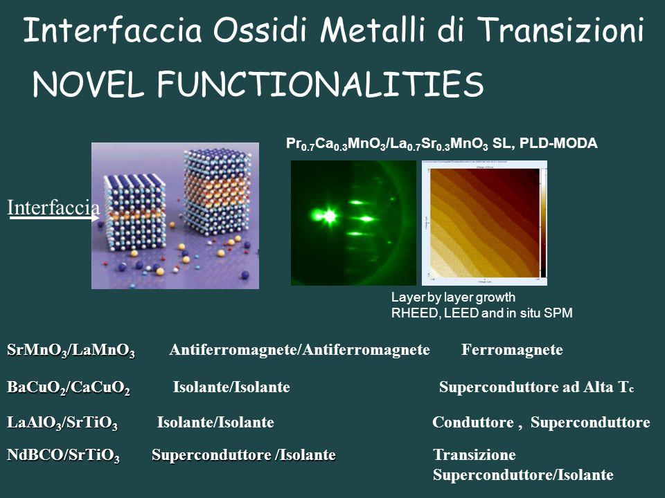 Interfaccia Ossidi Metalli di Transizioni