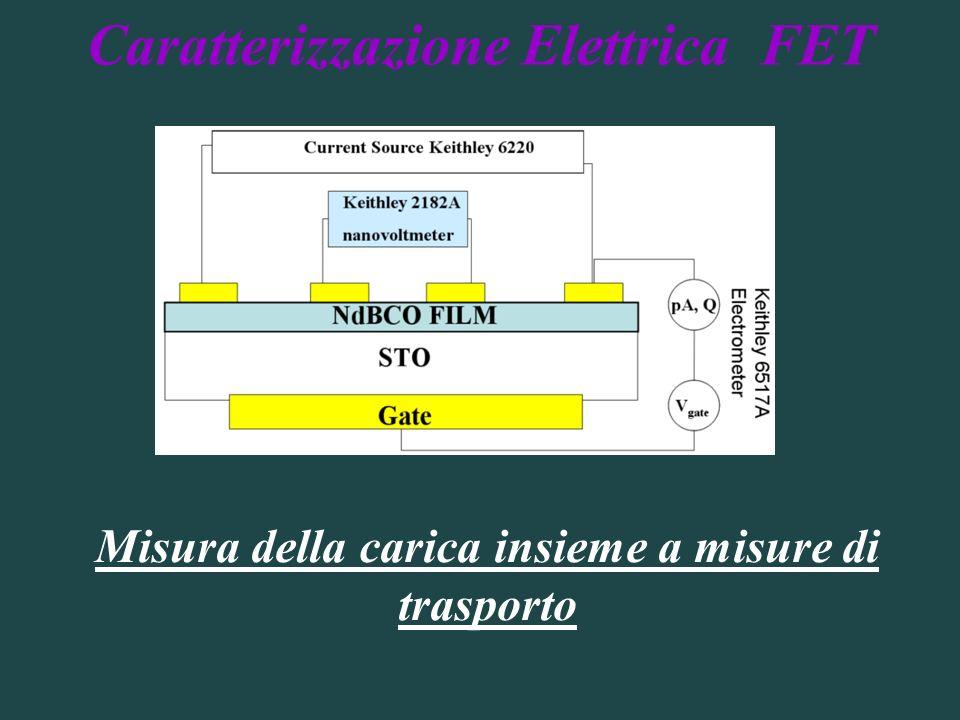 Caratterizzazione Elettrica FET