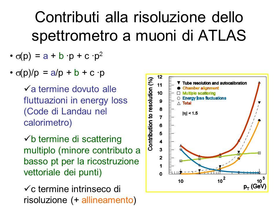 Contributi alla risoluzione dello spettrometro a muoni di ATLAS