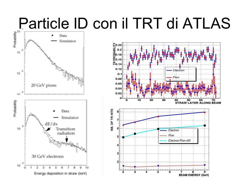 Particle ID con il TRT di ATLAS