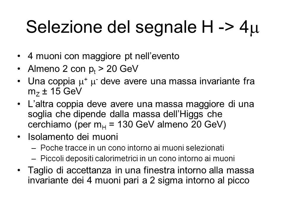 Selezione del segnale H -> 4m