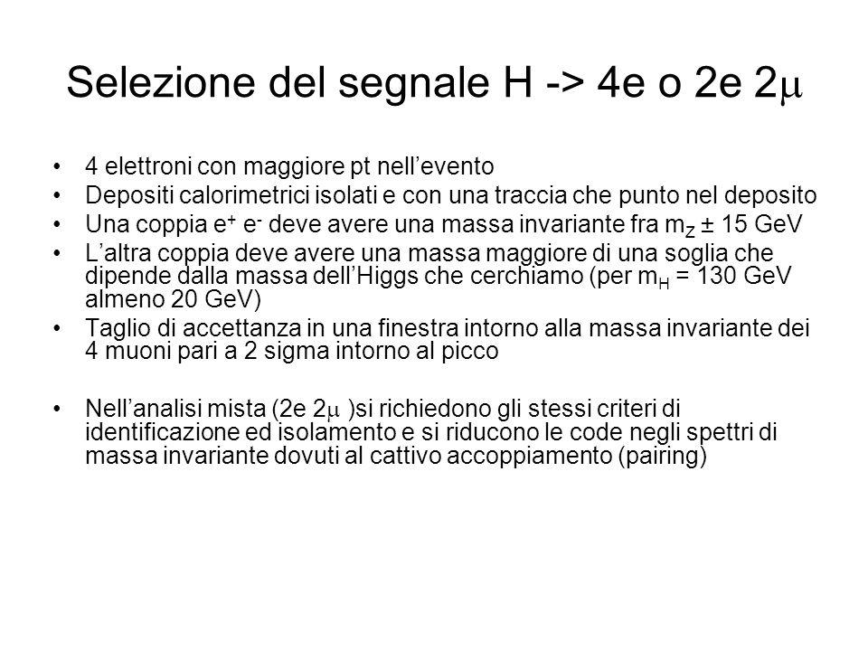 Selezione del segnale H -> 4e o 2e 2m