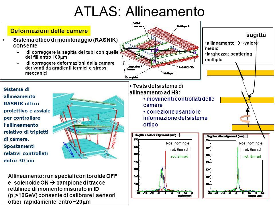 ATLAS: Allineamento Deformazioni delle camere sagitta