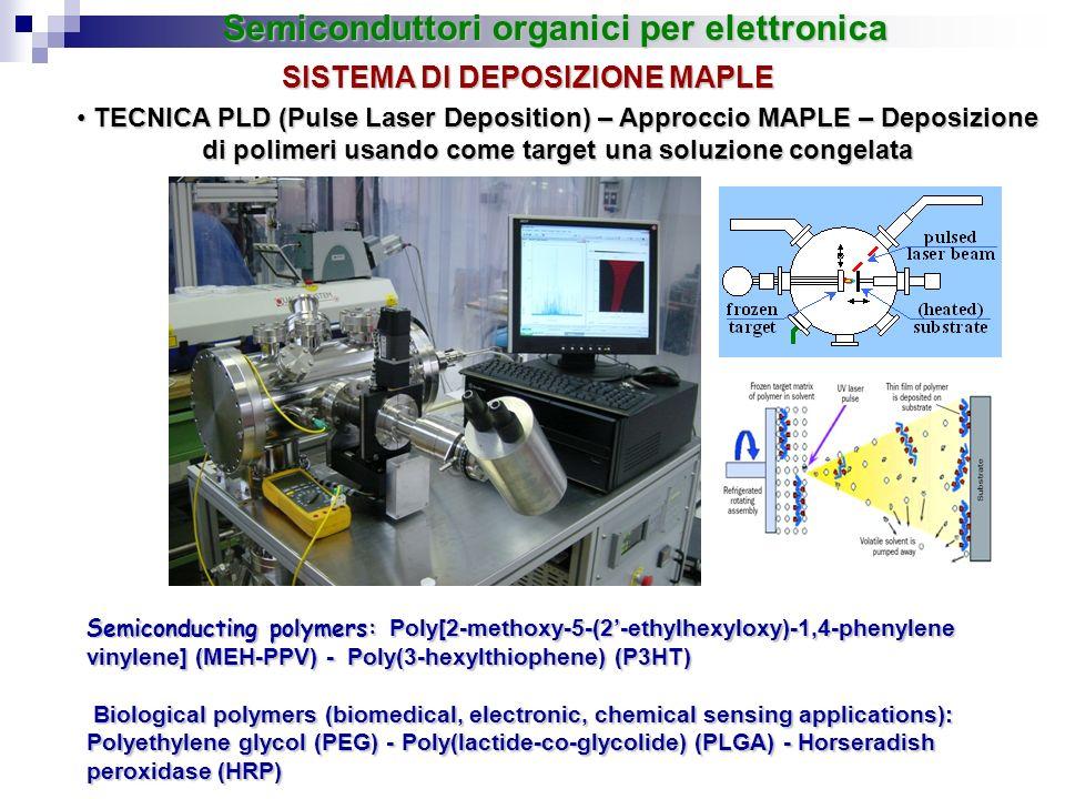 Semiconduttori organici per elettronica SISTEMA DI DEPOSIZIONE MAPLE
