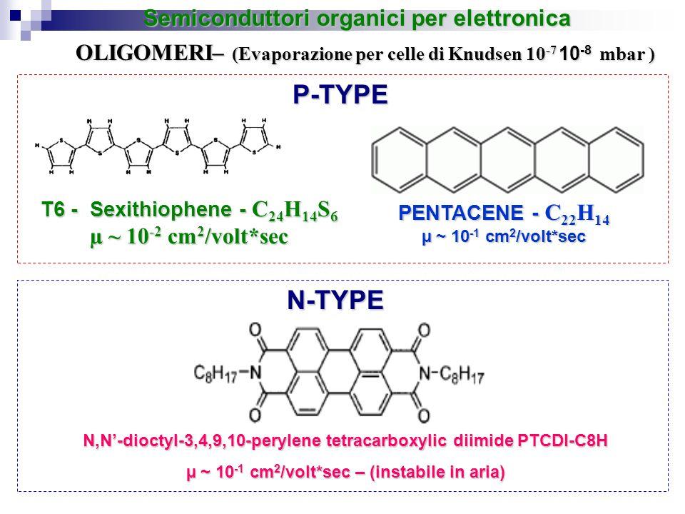 P-TYPE N-TYPE Semiconduttori organici per elettronica