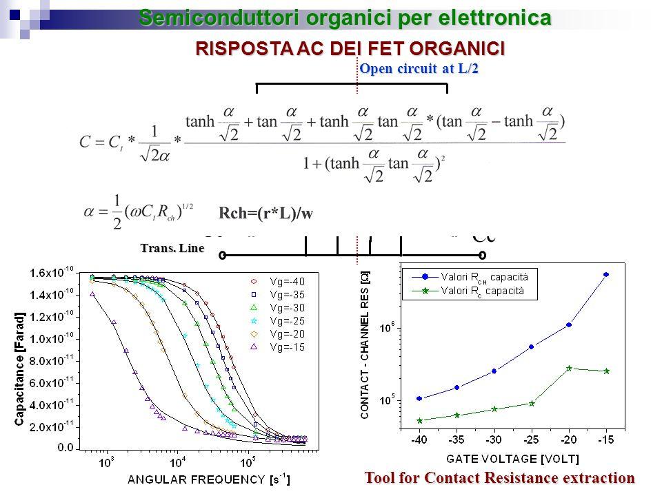 Semiconduttori organici per elettronica RISPOSTA AC DEI FET ORGANICI