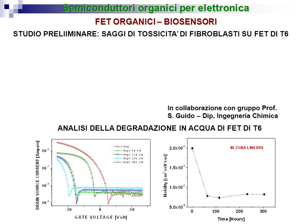 Semiconduttori organici per elettronica