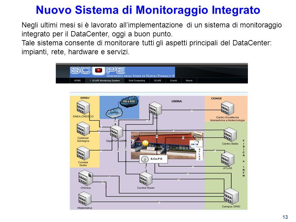 Nuovo Sistema di Monitoraggio Integrato