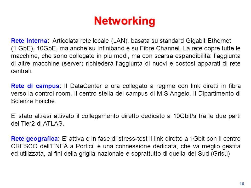 NetworkingRete Interna: Articolata rete locale (LAN), basata su standard Gigabit Ethernet.