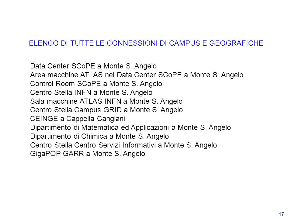 ELENCO DI TUTTE LE CONNESSIONI DI CAMPUS E GEOGRAFICHE