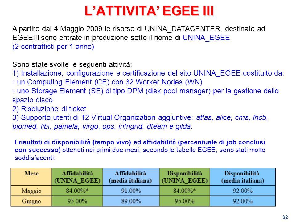 L'ATTIVITA' EGEE III