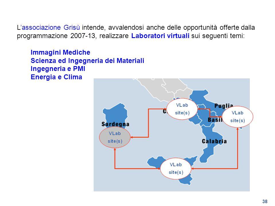 L'associazione Grisù intende, avvalendosi anche delle opportunità offerte dalla programmazione 2007-13, realizzare Laboratori virtuali sui seguenti temi: