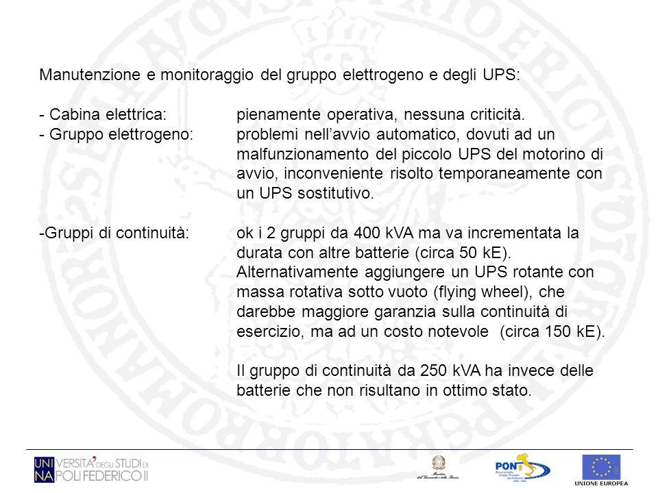 Manutenzione e monitoraggio del gruppo elettrogeno e degli UPS: