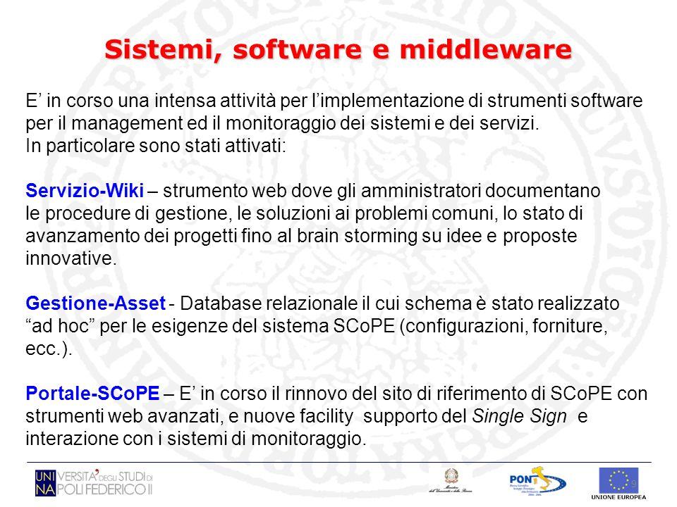 Sistemi, software e middleware