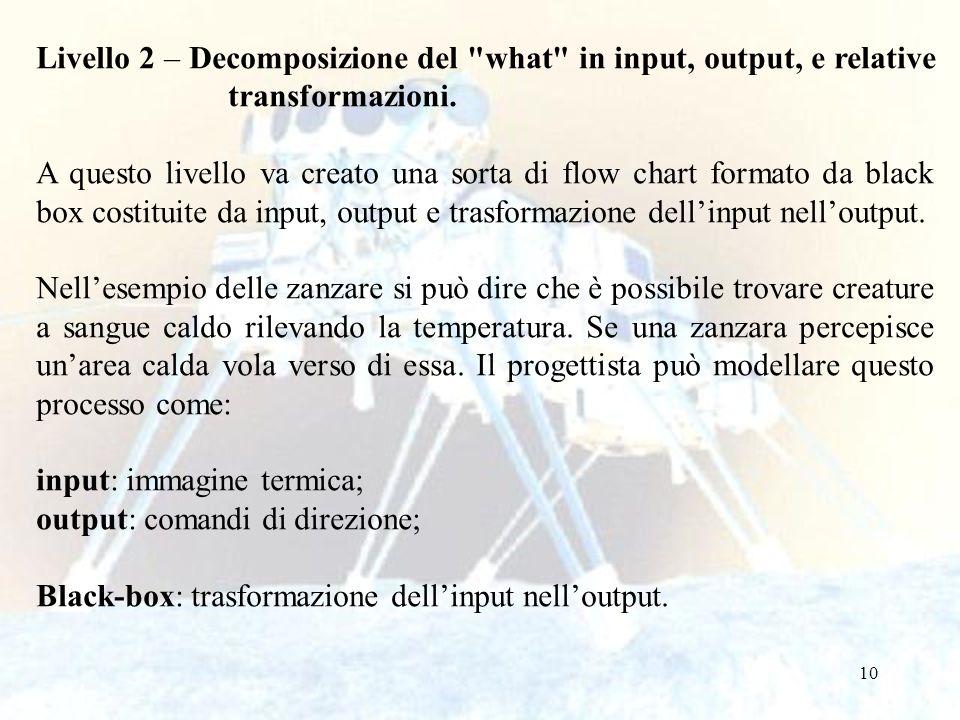 Livello 2 – Decomposizione del what in input, output, e relative